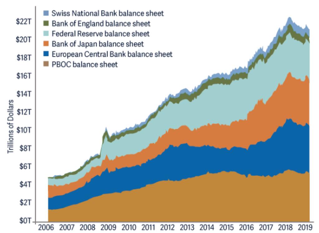 Damoklov meč nad finančnými trhmi